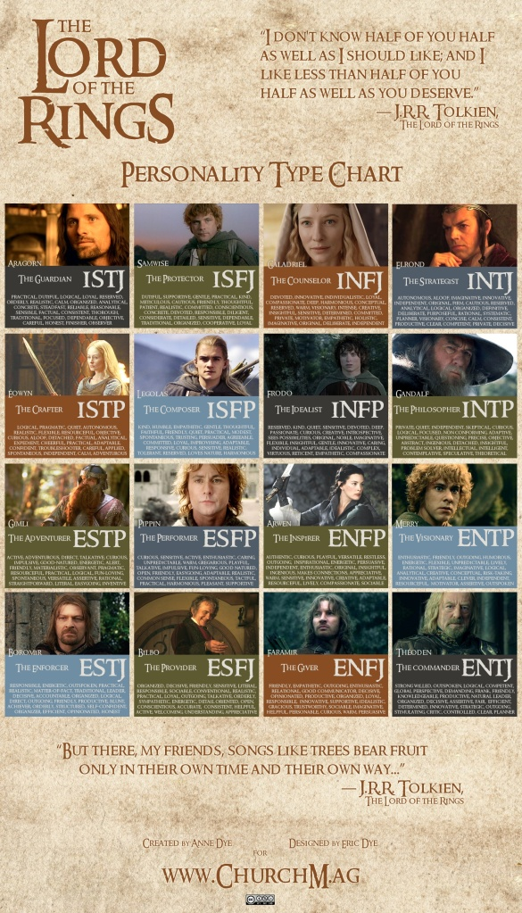 LOTR-Personality-Chart4
