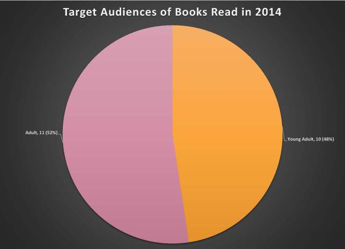 Reading Stats 2014 all_Page_3