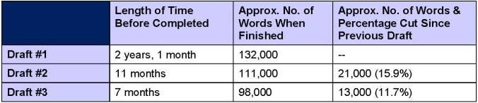 tkc-final-stats-graph